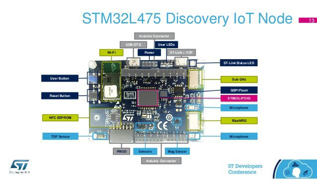 Smith_STM32_kit_2.jpg