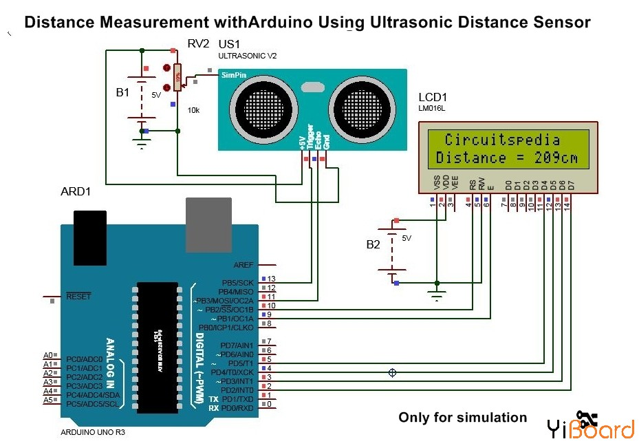 Arduino-UNO-Ultrasonic-Distance-Measurement-1.jpg