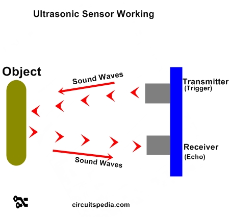 ultrasonic-distance-sensor.jpg