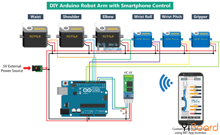 Arduino-Robot-Arm-Schematic-Circuit-Diagram-768x473.png