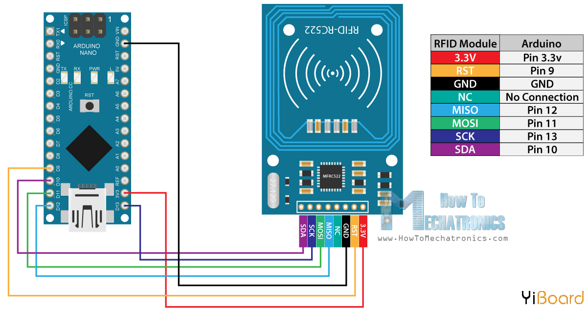 Arduino-and-MFRC522-RFID-Reader-Module-Circuit-Schematic.png