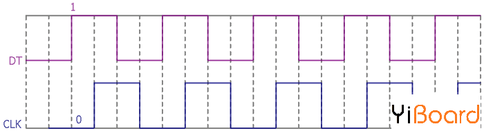 Rotary-Encoder-Output-Waveform.png