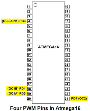 PWM-Pins-of-AVR-Microcontroller-Atmega16.png