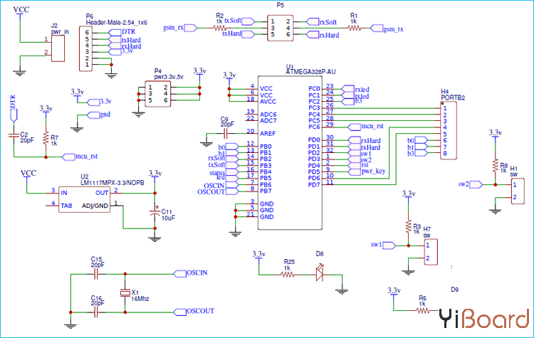 Microcontroller-Side-of-GSM-Locator.png