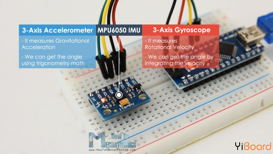 MPU6050-IMU-3-Axis-Accelerometer-and-3-Axis-Gyroscope.jpg