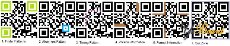 QR-Code-Description.png